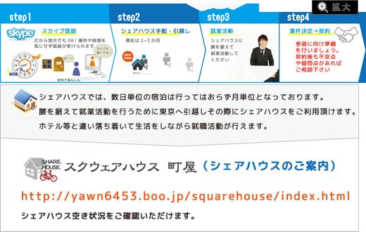 シェアハウスでは、数日単位の宿泊は行っておらず月単位となっております。腰を据えて就業活動を行うために東京へ引越しその際にシェアハウスをご利用頂けます。ホテル等と違い落ち着いて生活をしながら就業活動が行えます。