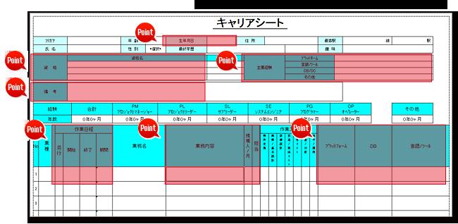 ※各吹き出し/赤枠をクリックするとポイントが表示されます。